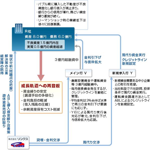 事例18-スキーム図
