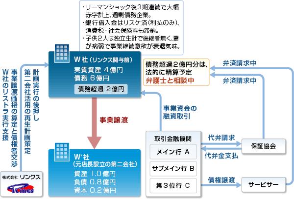 事例23-スキーム図