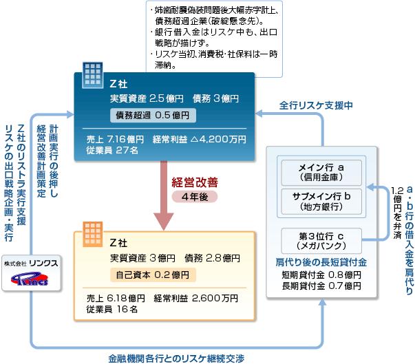 事例26-スキーム図