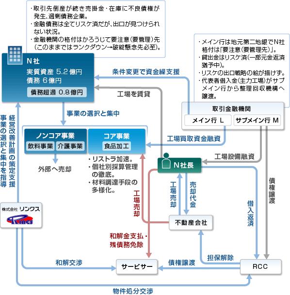 事例14-スキーム図