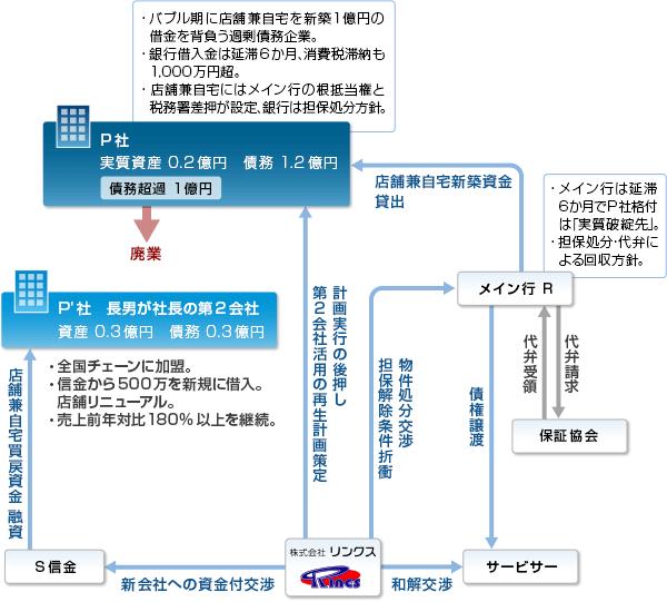 事例16-スキーム図