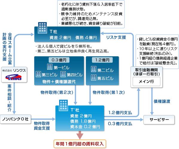 事例20-スキーム図