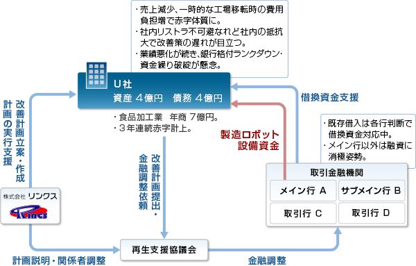 事例21-スキーム図