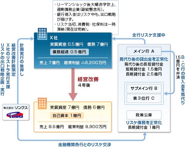 事例24-スキーム図